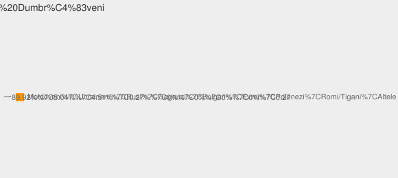 Nationalitati Satul Dumbrăveni
